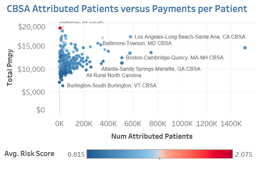 CBSA Attributed Patients vs Payments per Patient