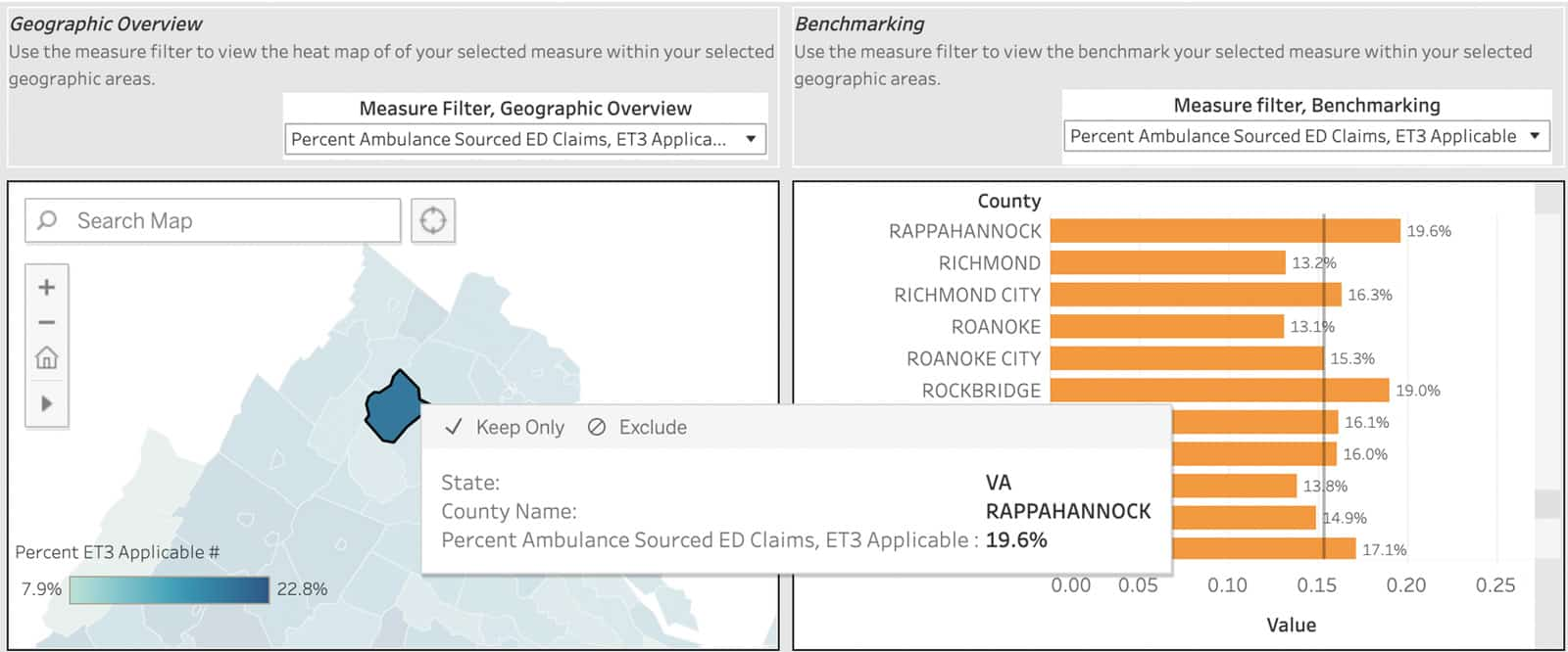 ET3 Geographic Overview & Benchmarking